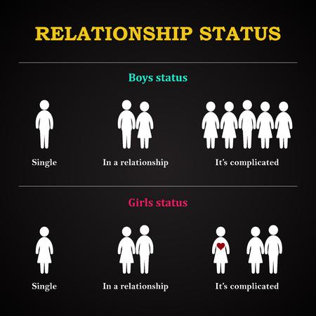 status: Relationship status - status differences Between Boys and Girls