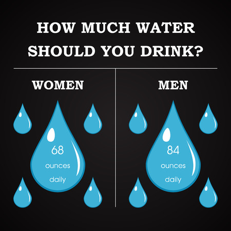 How much water should you drink - motivational template Illustration