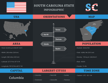 US - South Carolina state infographic template