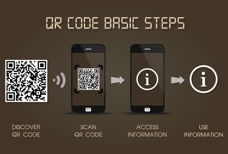 QR code on your smartphone basic steps - quick response code infographic template, mobile phone version