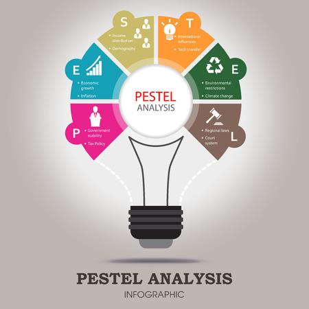 Szablon analizy PESTEL z ikonami czynników politycznych, gospodarczych, społecznych, technologicznych, prawnych i środowiskowych Ilustracje wektorowe