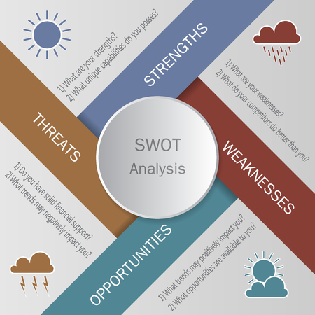 SWOT analysis circle template with main objectives based on weather elements Stok Fotoğraf - 79323267