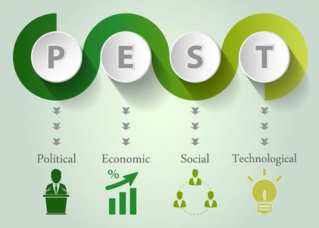 PEST Analysis design spirale con icone - modello di gestione del progetto