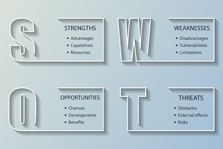 SWOT Analysis font design with main objectives - project management template Vectores