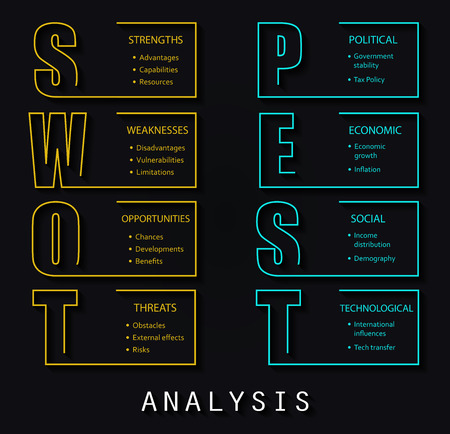 SWOT Analysis and PEST Analysis font design with main objectives - project management template Ilustracja