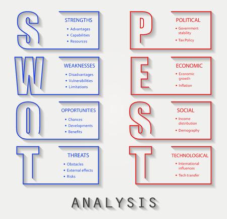 주요 목표를 가진 SWOT 분석 및 PEST 분석 글꼴 디자인 - 프로젝트 관리 템플릿