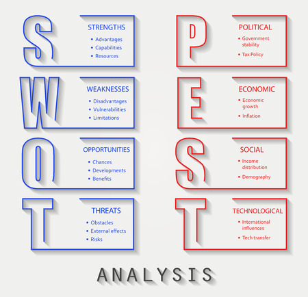 SWOT Analysis and PEST Analysis font design with main objectives - project management template Illustration