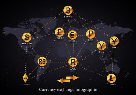 Infografía de mapa mundial de cambio de moneda con símbolos de bitcoin, etereum, litecoin, dólar, euro, rublo, yen, yuan, real, libra y rand publicado en el interior Foto de archivo - 86925992