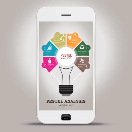 PESTEL Analysis application, bulb design template on mobile phone Ilustração