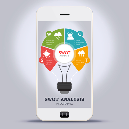 SWOT Analysis application bulb design template on mobile phone based on weather elements