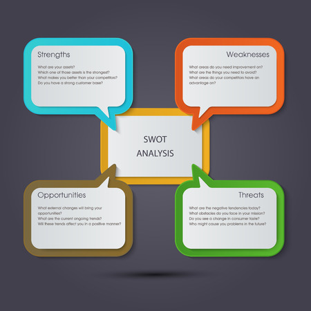 SWOT Analysis template with main objectives - text box design Illustration