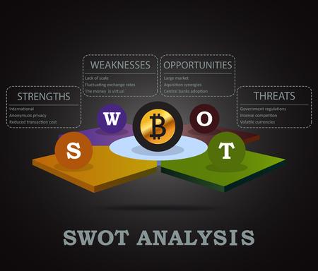 Bitcoin swot analysis template