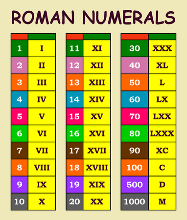 Roman numerals conversion from arabic numerals chart in various colour table Stock Illustratie