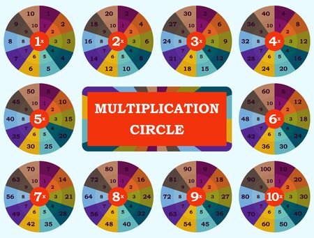 Mathematical multiplication table circle template for high school students