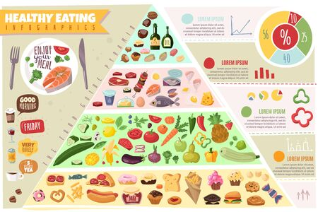 Grocery food pyramid infographics in cartoon flat style. Healthy eating poster . Nutritional value. Proteins, fats, carbohydrates. Food products collection. Vector illustration