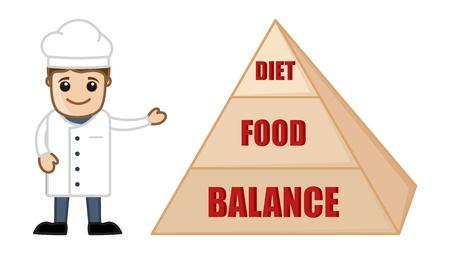diet cartoon: Food Balance Diet - Cartoon Business Vector Character Illustration