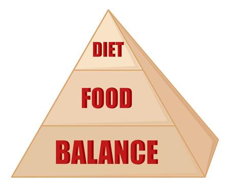 Food Chart Pyramid - Vector Cartoon Vector