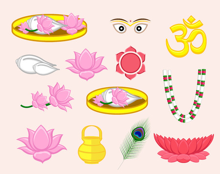 thali: Hindu Mythological Worship Materials