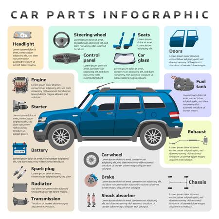 Car parts service infographic auto mechanic tool tuning diagnostics tire engine vehicle repair vector illustration. Garage maintenance technology transport brake information. Ilustração