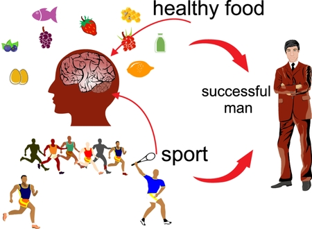 life style: Sport and healthy life style influent for mans success in life illustration. Isolated on white