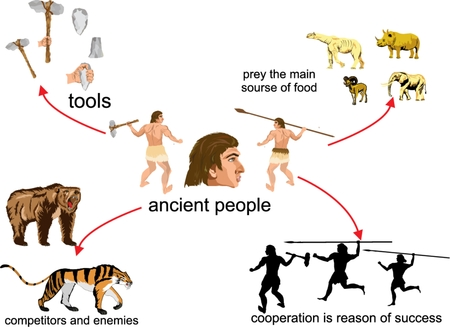 Ancient and modern man infograpic illustratioin. bear tiger, animals, ancient life of people