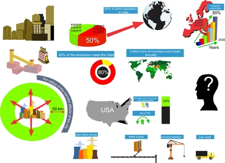 urbanization: Modern urbanization problems infographic. Vector file. Infographic elements, map of europe, usa, data of ecologial problems all around the world. Illustration