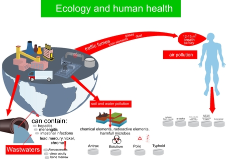 mundo contaminado: Suelo y agua contaminaci�n infograf�a ilustraci�n Vectores