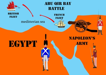 troops: Napoleons troops in egypt historic illustration map. Conquers of Napoleon. Map of military actions  Illustration