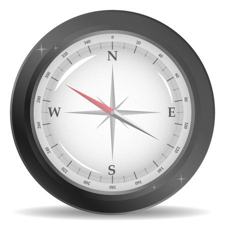 Kompassbild Vektorgrafik