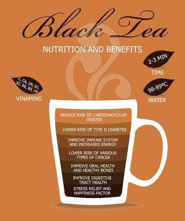 Black tea, infographic concept.