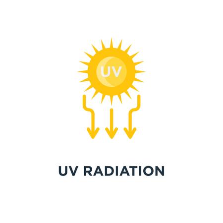 icono de radiación ultravioleta. Diseño de símbolo de concepto solar ultravioleta, ilustración vectorial Ilustración de vector