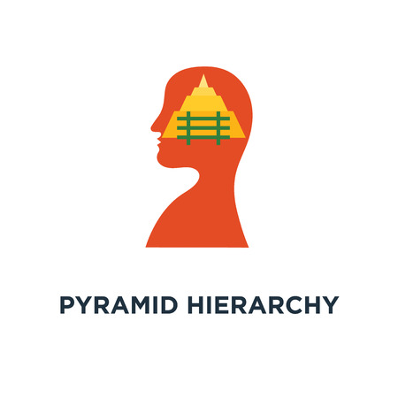 pyramid hierarchy of human needs icon. psychoanalysis, life meaning concept symbol design, mental development stage, self actualization, personal growth and fulfillment, self awareness and mindfulness vector illustration