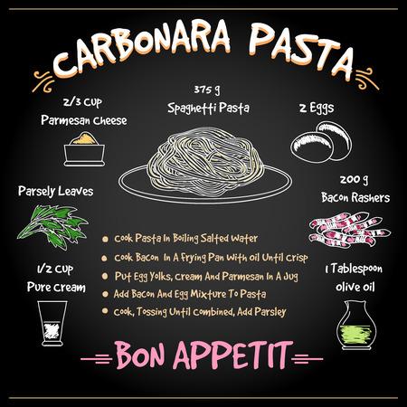 mediterranean diet: Pasta Carbonara Recipe. Classic pasta carbonara italian dish with spaghetti, egg and cheese. Vector illustration Illustration