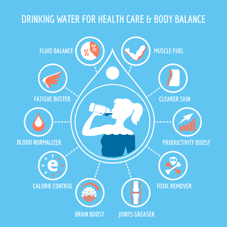 Drinking water for health care and body balance. Vector infographic Vectores