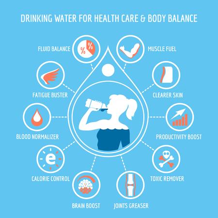L'acqua potabile per l'assistenza sanitaria e l'equilibrio del corpo. Vector infografica