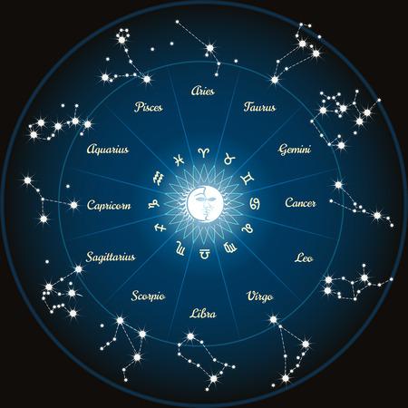 constelaciones: C�rculo con constelaciones del zodiaco.
