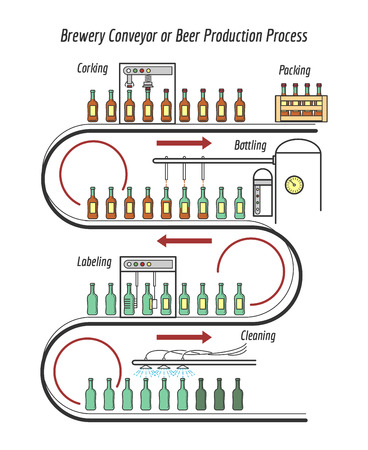 Beer production line. Brewery conveyor or beer production process line illustration