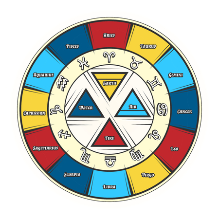 zodiak: Vector zodiac circle signs. Horoscope colorful icons on white background