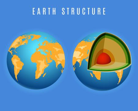 完全な地球と地球構造ベクトル イラスト