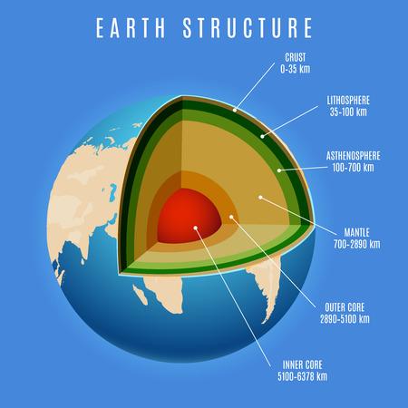 estructura de tierra vectorial sobre fondo azul. Tierra ilustración vectorial infografía Ilustración de vector
