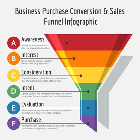 Konwersja zakupów firmy lub ścieżka sprzedaży ilustracja wektorowa infografiki