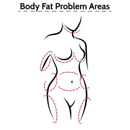 女性の体脂肪の問題領域。女性の...