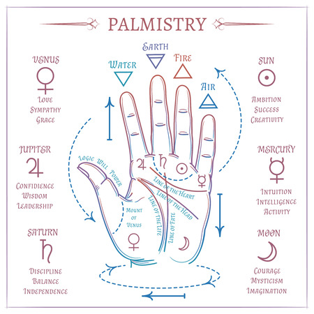 Colorful palmistry design. Vector open hand and isoteric sign isolated on white Illustration