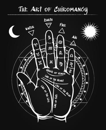 Chiromancy. Palmistry tattoo hand, esoteric occult black vector poster. Stock Illustratie