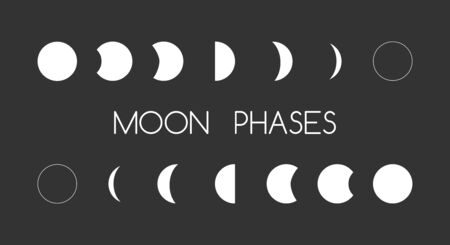 Astrology moon shapes. Vector moons phases white on black, dial cycle with shadow phase set, crescent signs
