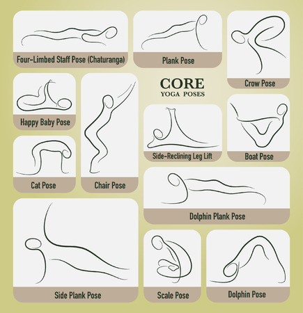 Yoga core poses set in gesture drawing line with posture name.
