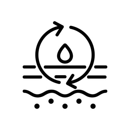 Skin care icon vector. Thin line sign. Isolated contour symbol illustration 矢量图像