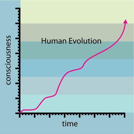Human evolution graph vector illustration clip-art image