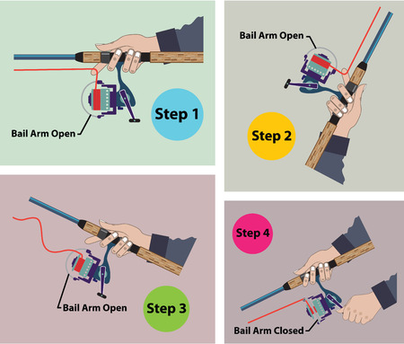 Four Steps to cast spinning rod with spinning reel vector illustration Çizim