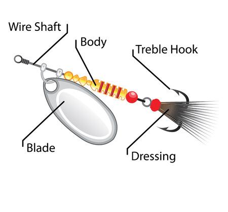 スピン釣りルアー銀の刃ベクトル図図